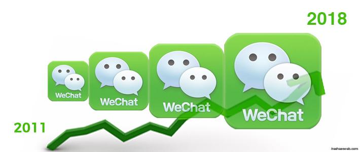Der Aufstieg von WeChat – Social Media Plattform in China